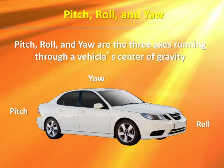 Pitch, Roll, and Yaw