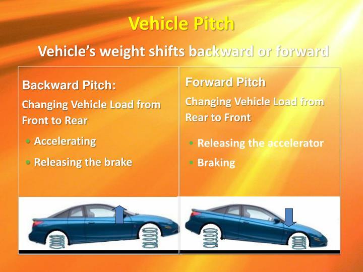 Vehicle Pitch