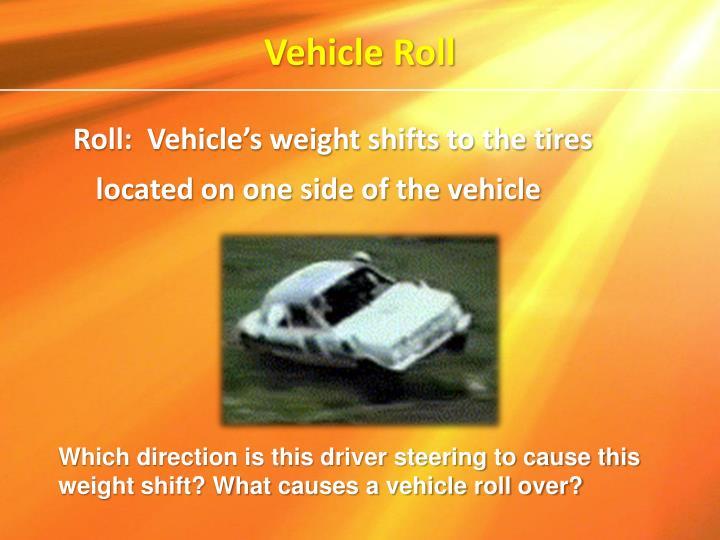 Vehicle Roll