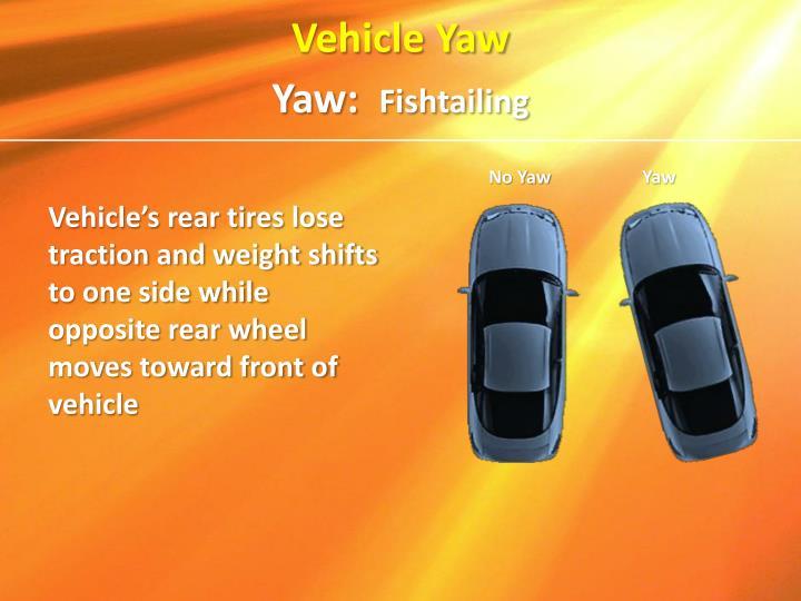 Vehicle Yaw