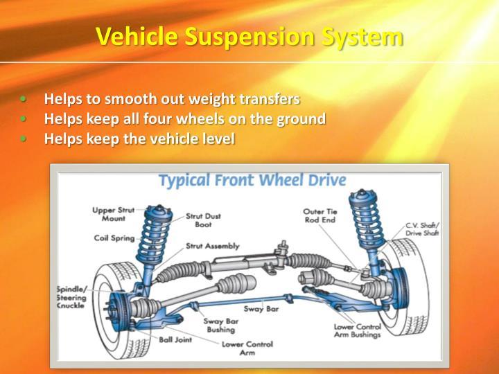 Vehicle Suspension System