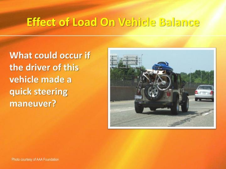 Effect of Load On Vehicle Balance