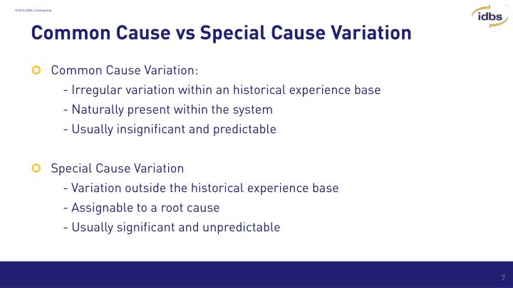 Common Cause vs Special Cause Variation