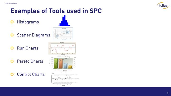 Examples of Tools used in SPC