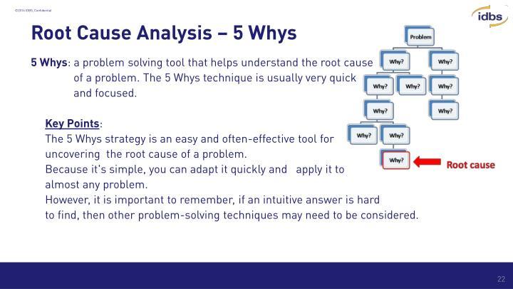 Root Cause Analysis – 5 Whys
