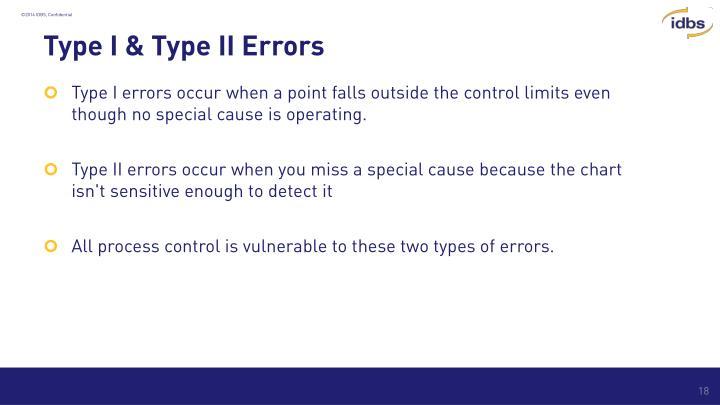Type I & Type II Errors