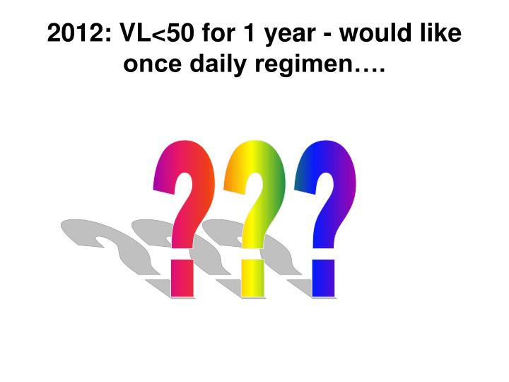 2012: VL<50 for 1 year - would like once daily regimen….