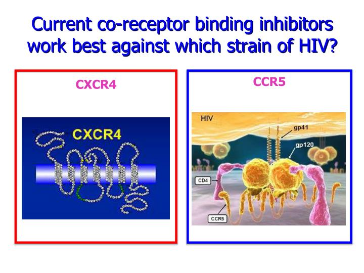 Current co-receptor binding inhibitors work best against which strain of HIV?