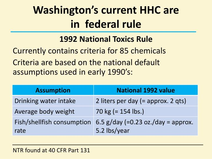 Washington's current HHC