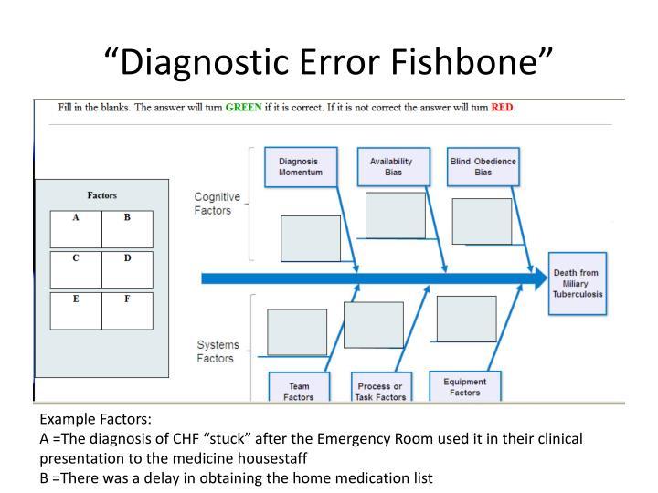 """Diagnostic Error Fishbone"""