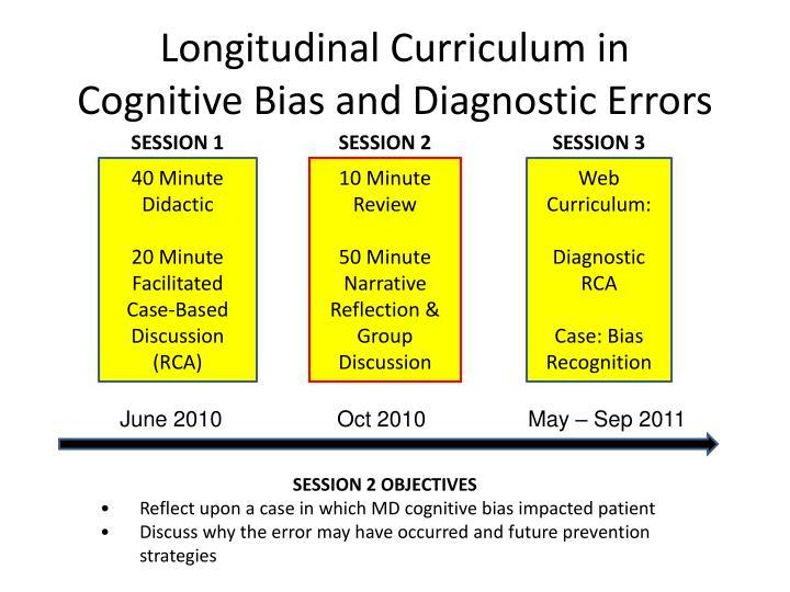 Longitudinal Curriculum in
