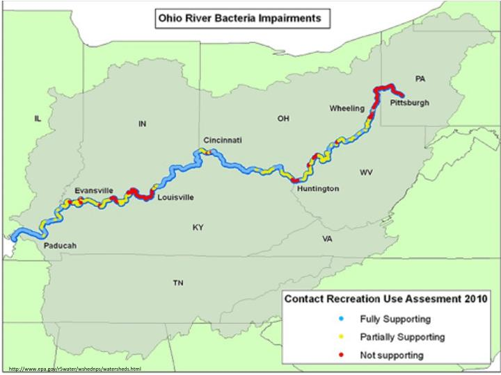 http://www.epa.gov/r5water/wshednps/watersheds.html
