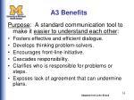 a3 benefits