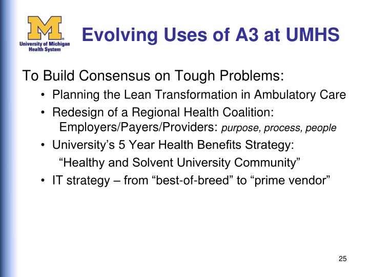 Evolving Uses of A3 at UMHS