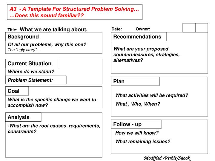 A3  - A Template For Structured Problem Solving…