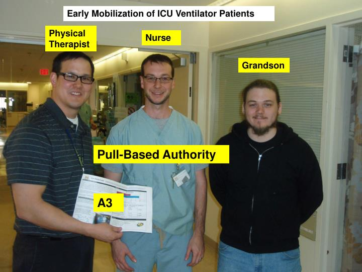 Early Mobilization of ICU Ventilator Patients