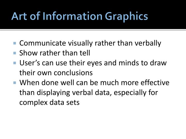 Art of information graphics