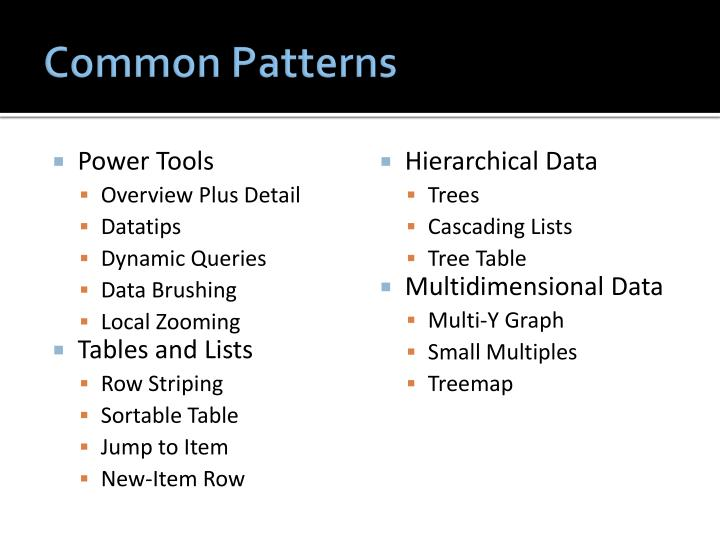 Common Patterns