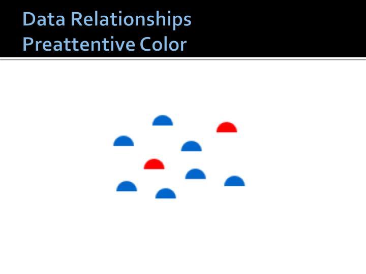 Data Relationships
