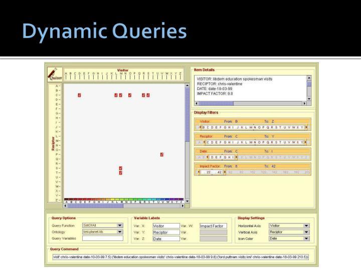 Dynamic Queries