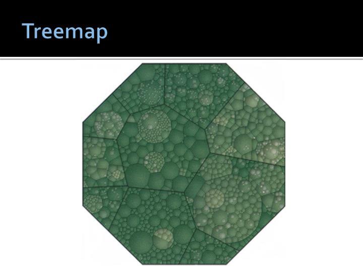 Treemap