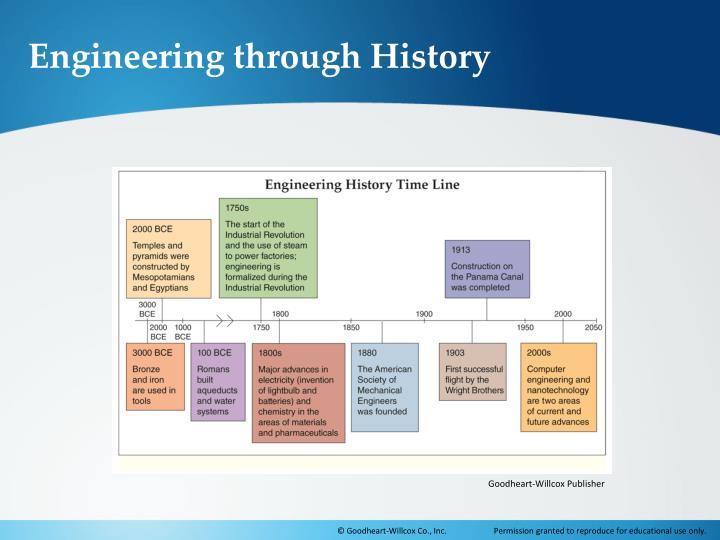 Engineering through History