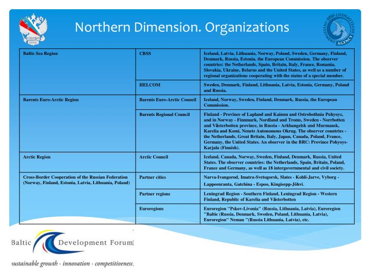 Northern Dimension. Organizations