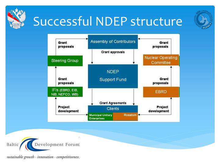 Successful NDEP structure