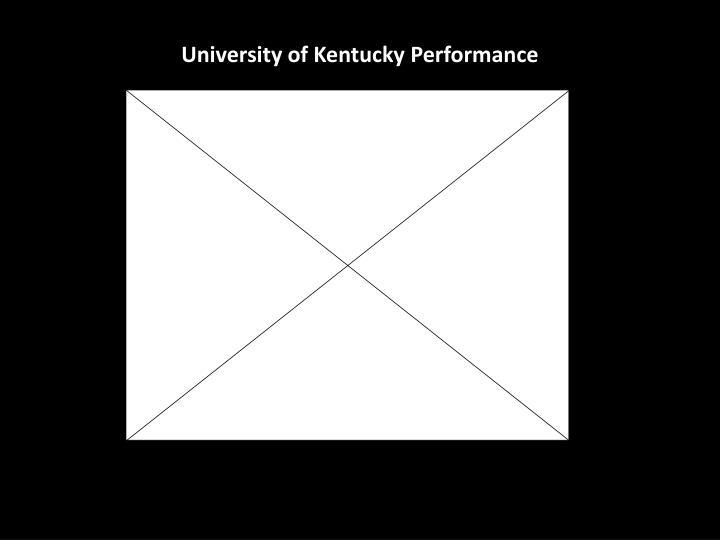 University of Kentucky Performance