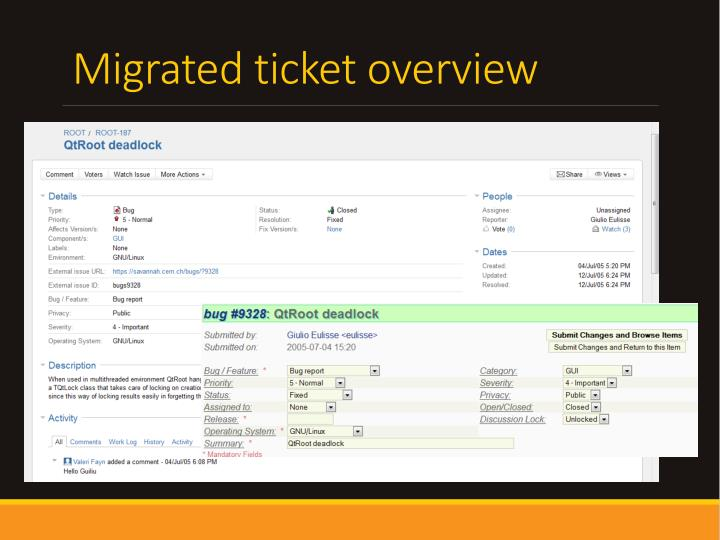 Migrated ticket overview