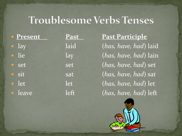 Troublesome Verbs Tenses