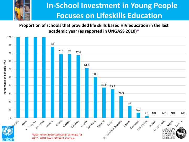 In-School Investment in Young People Focuses on