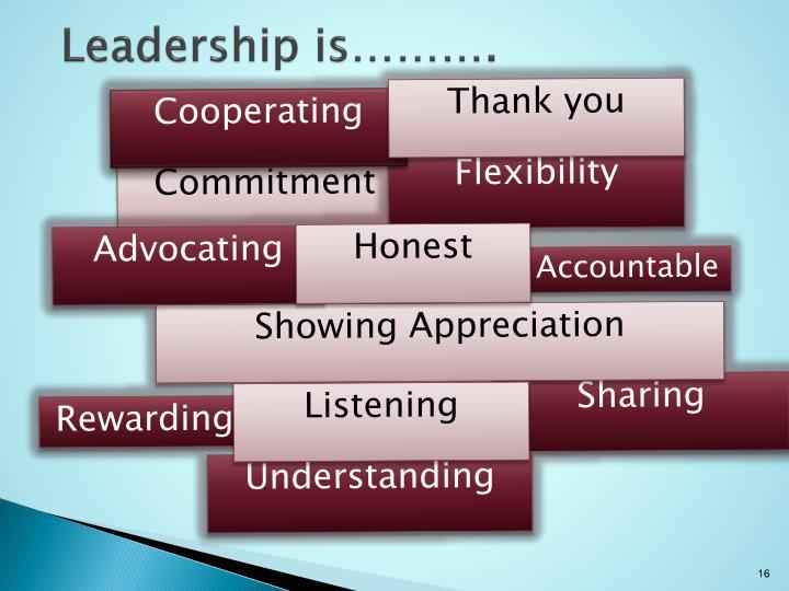 Leadership is……….