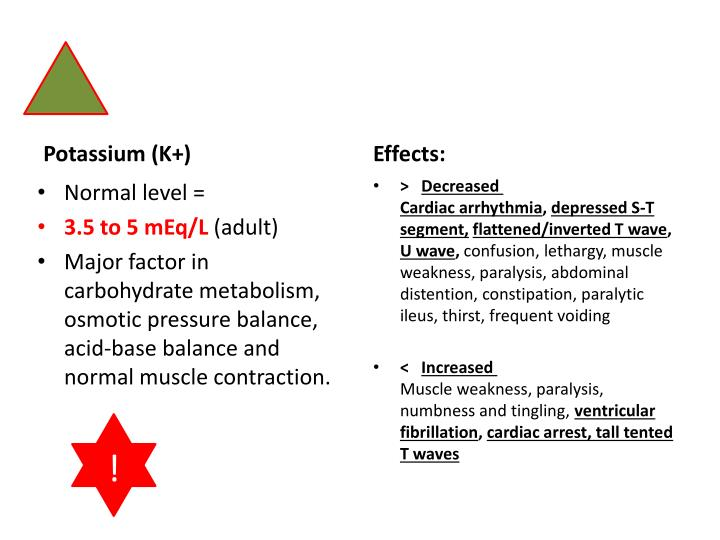 Potassium (K+)