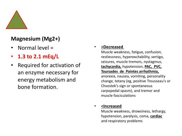 Magnesium (Mg2+)