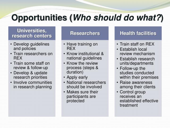Opportunities (