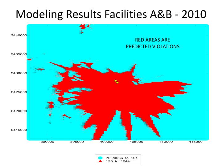 Modeling Results Facilities A&B - 2010