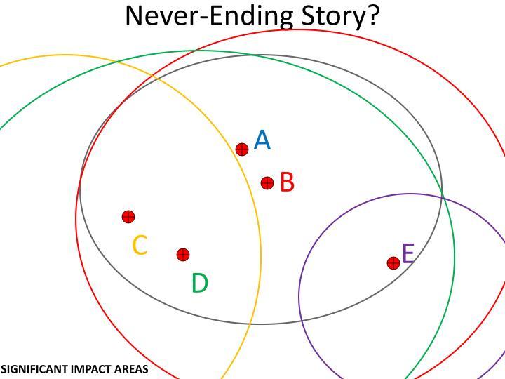 Never-Ending Story?