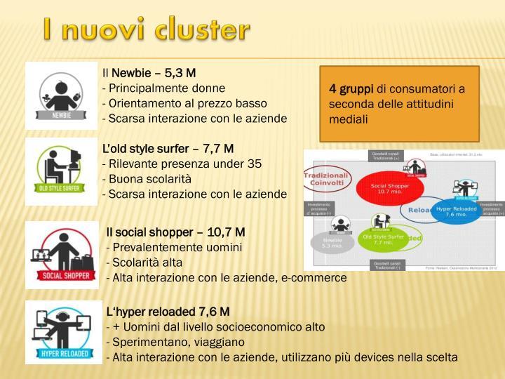 I nuovi cluster