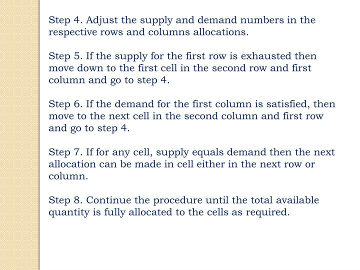 Step 4. Adjust the supply and demand numbers in the respective rows and columns allocations.