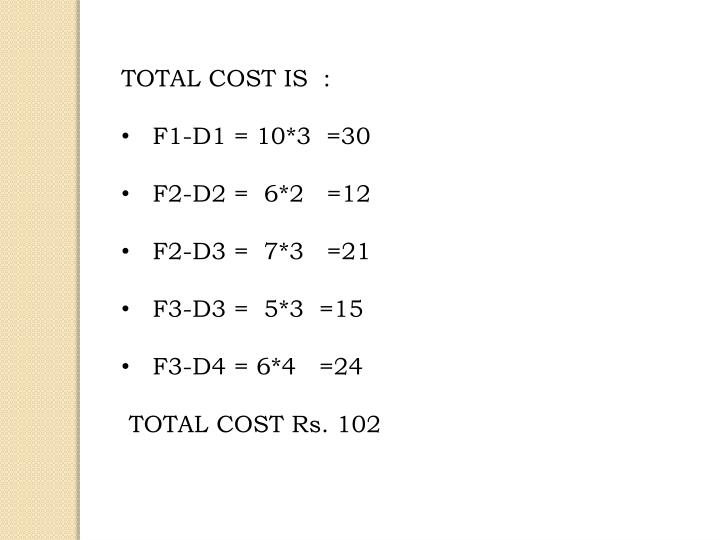 TOTAL COST IS  :
