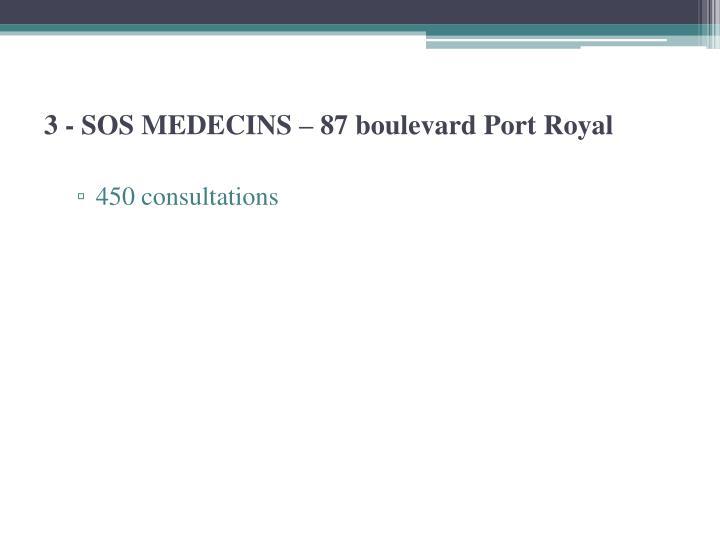 3 - SOS MEDECINS – 87 boulevard Port Royal