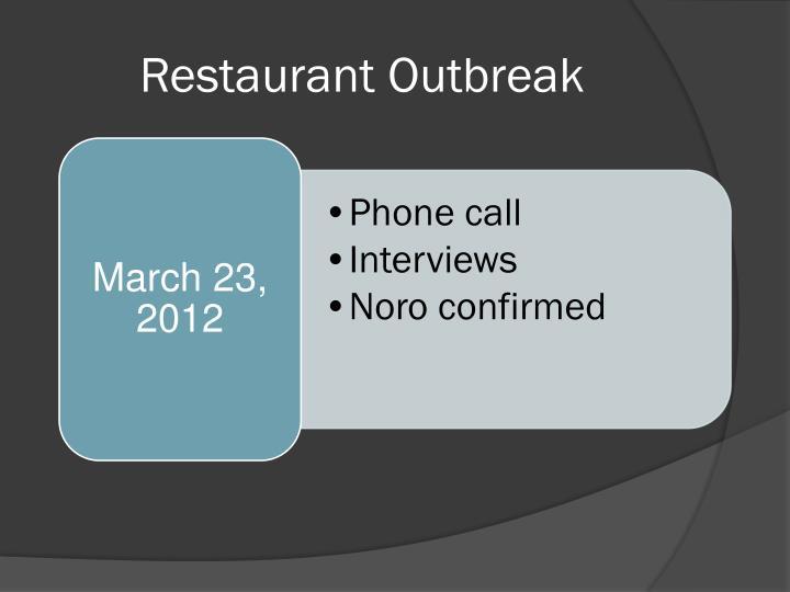 Restaurant Outbreak