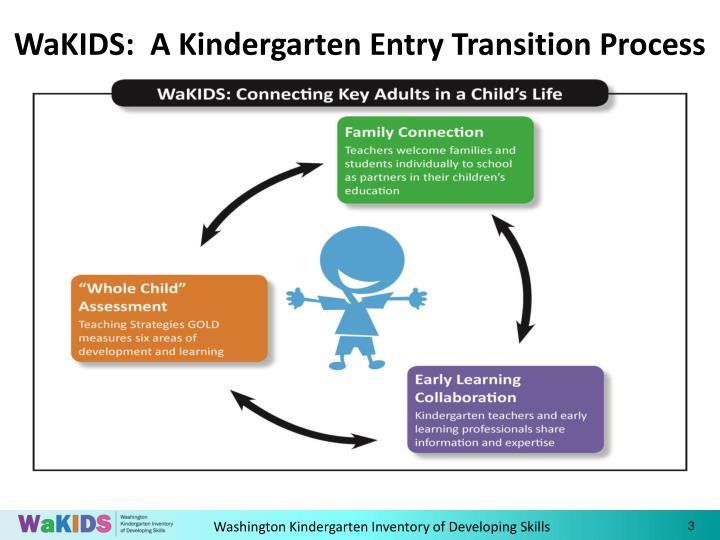 WaKIDS:  A Kindergarten Entry Transition Process