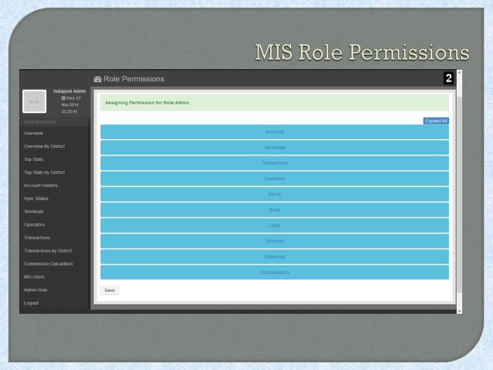 MIS Role Permissions