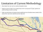 limitation of current methodology