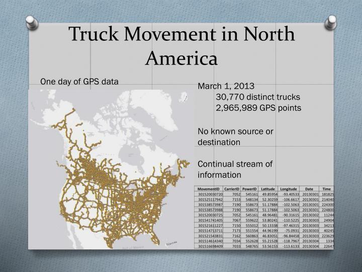 Truck Movement in North America