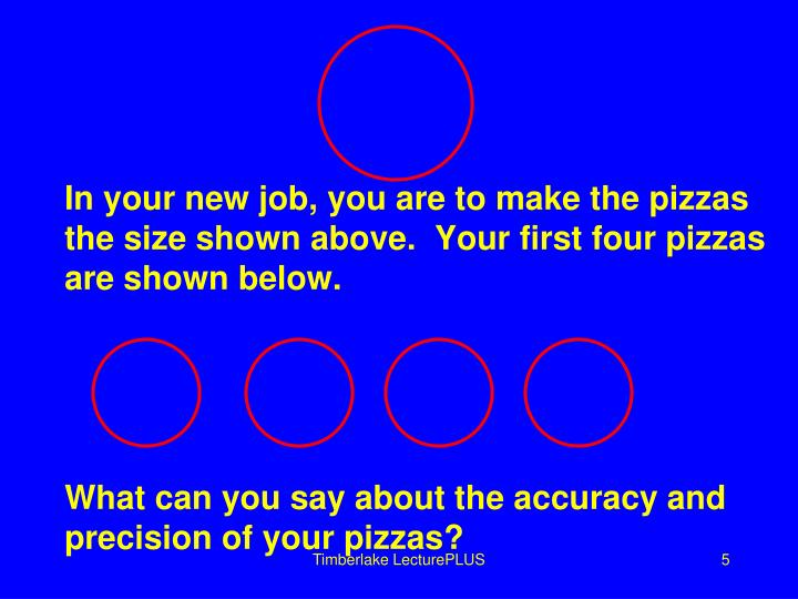 In your new job, you are to make the pizzas the size shown above.  Your first four pizzas are shown below.
