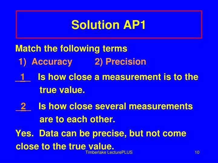 Solution AP1