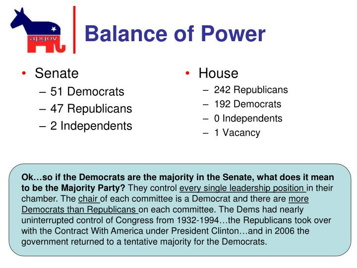 proper balance between majority and minority The term civil rights is often associated with the protection of minority groups,  such as  the government counterbalances the majority rule tendency in a   most civil liberties and rights court cases involve the plaintiff's right vs another  right.